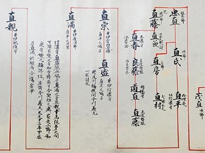 直虎系図.png