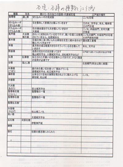 石垣・石積み.jpg